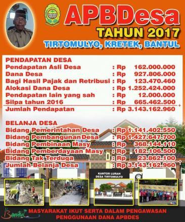 Agenda Kegiatan Desa Tirtomuylo per Januari 2017